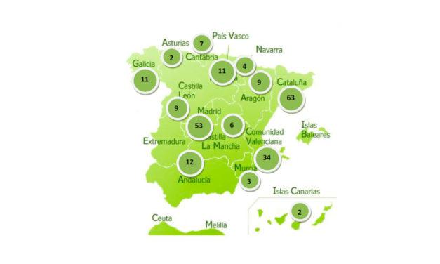 Miembros de Fotónica21